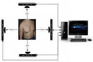 Xbox Kinect поможет выявить проблемы с легкими